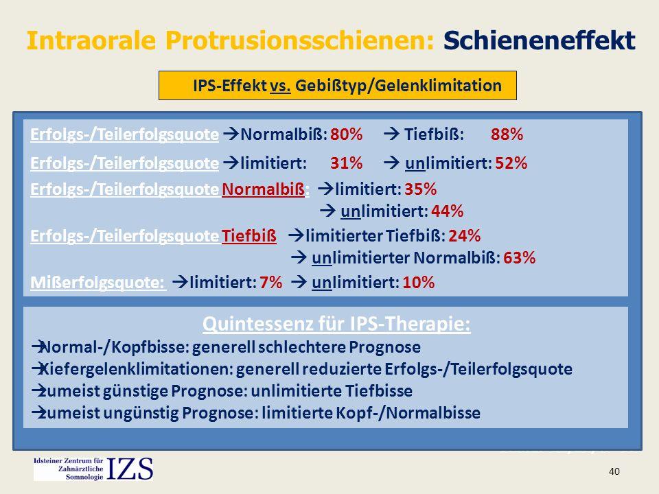 Intraorale Protrusionsschienen: Schieneneffekt