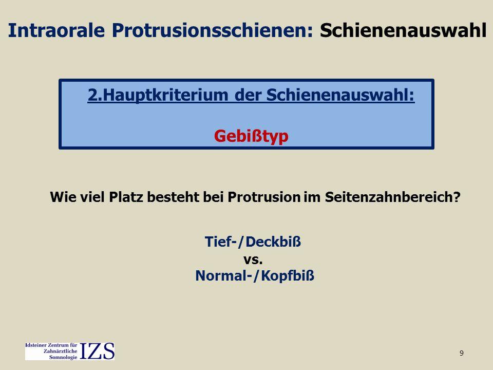 Intraorale Protrusionsschienen: Schienenauswahl