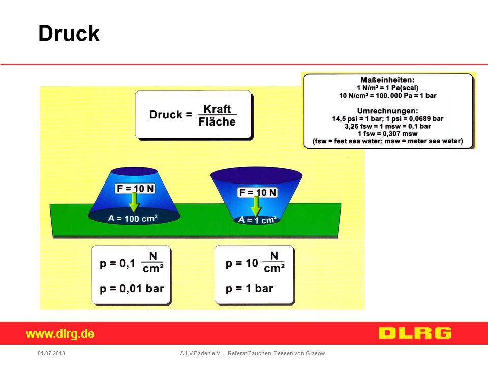 Druck Wiederholungswissen. 01.07.2013
