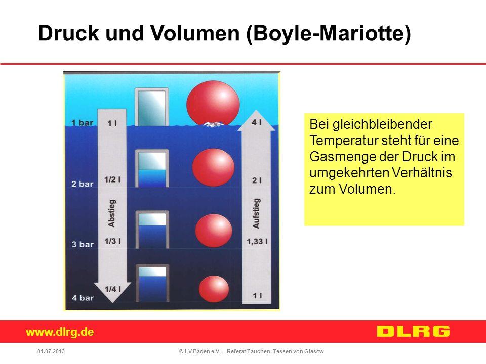 Druck und Volumen (Boyle-Mariotte)