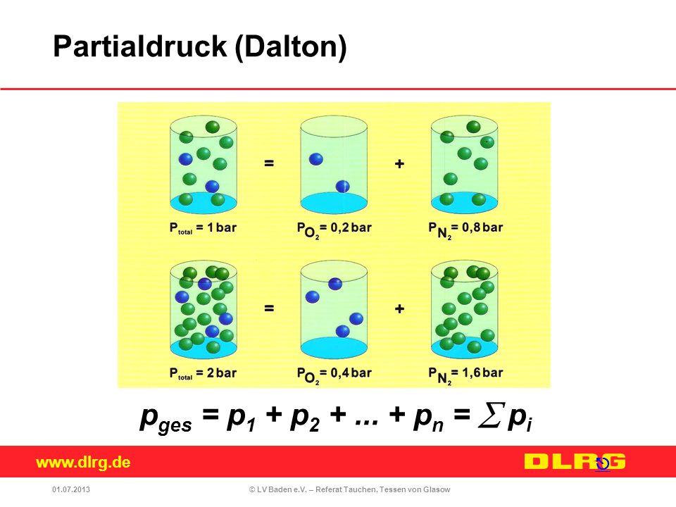 Partialdruck (Dalton)