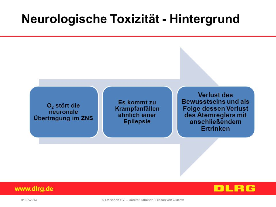 Neurologische Toxizität - Hintergrund