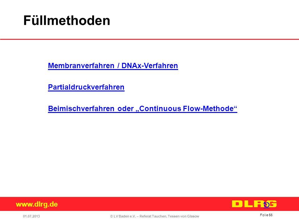 """Füllmethoden Membranverfahren / DNAx-Verfahren Partialdruckverfahren Beimischverfahren oder """"Continuous Flow-Methode"""