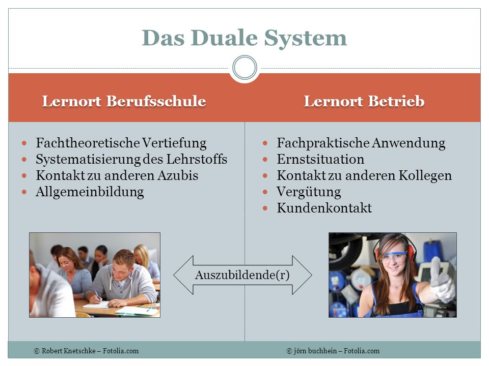 Das Duale System Lernort Berufsschule Lernort Betrieb