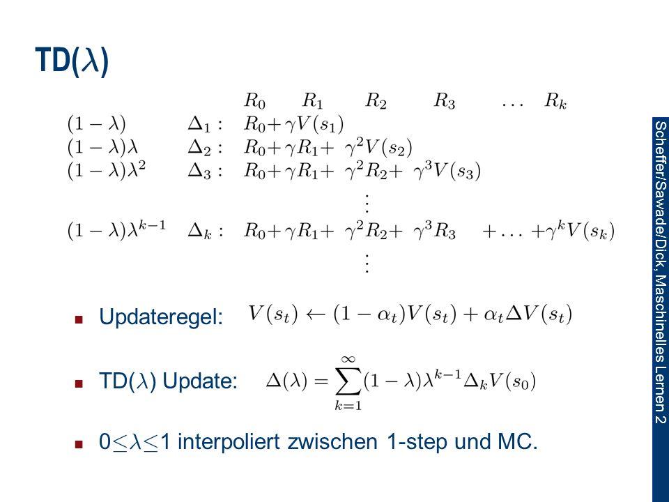 TD(¸) Updateregel: TD(¸) Update: