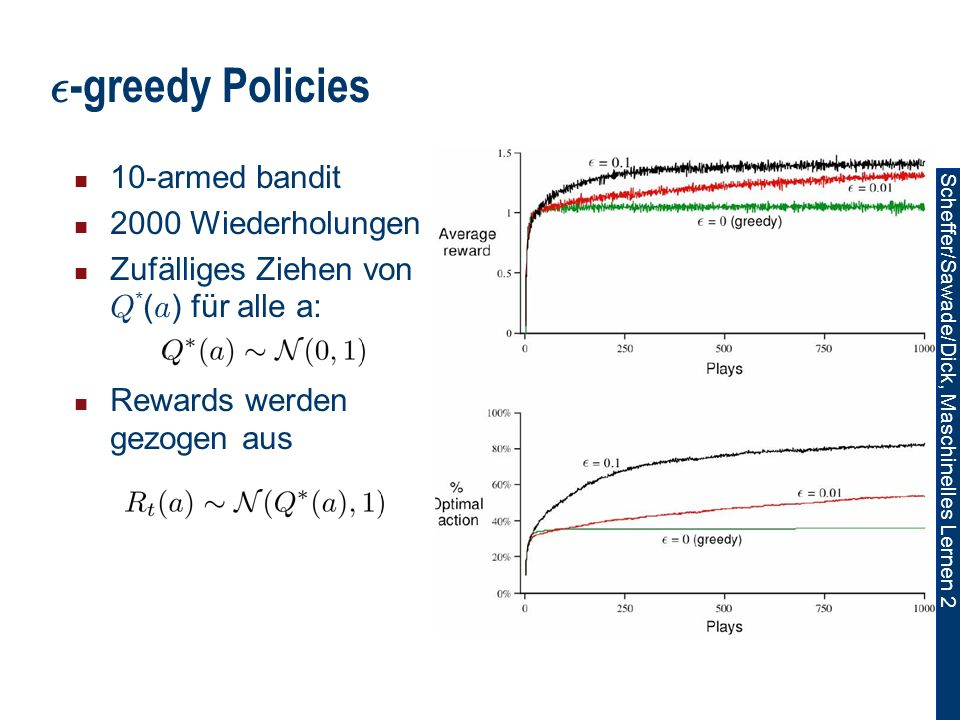 ²-greedy Policies 10-armed bandit 2000 Wiederholungen