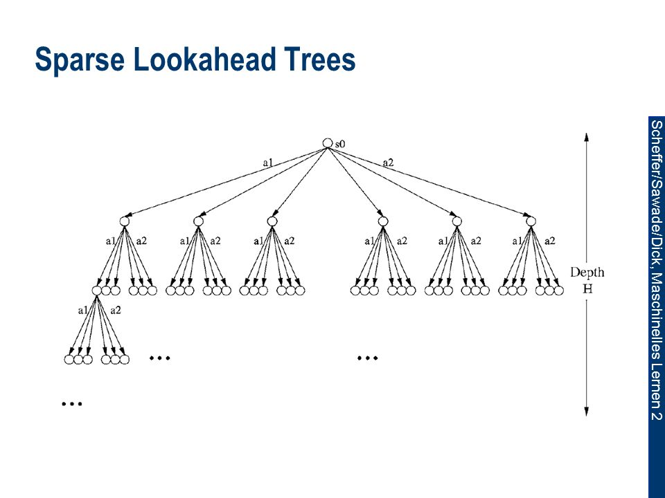 Sparse Lookahead Trees