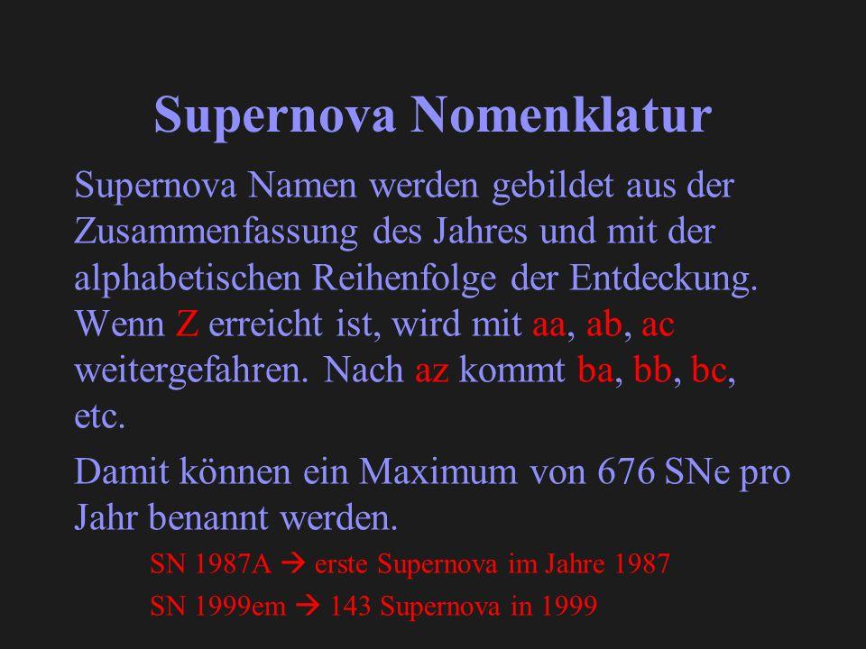 Supernova Nomenklatur