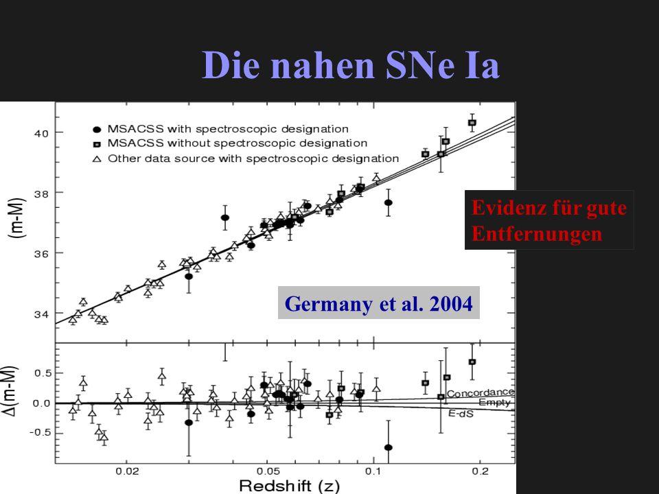 Die nahen SNe Ia Evidenz für gute Entfernungen Germany et al. 2004