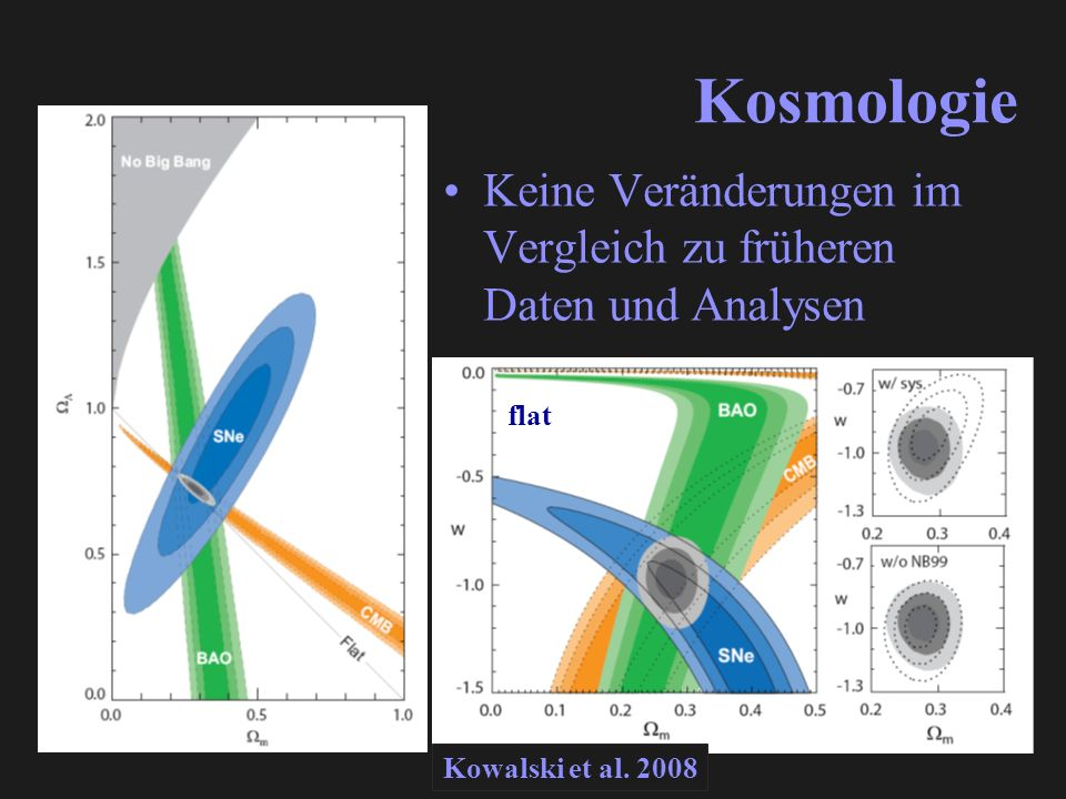 Kosmologie flat. Keine Veränderungen im Vergleich zu früheren Daten und Analysen.