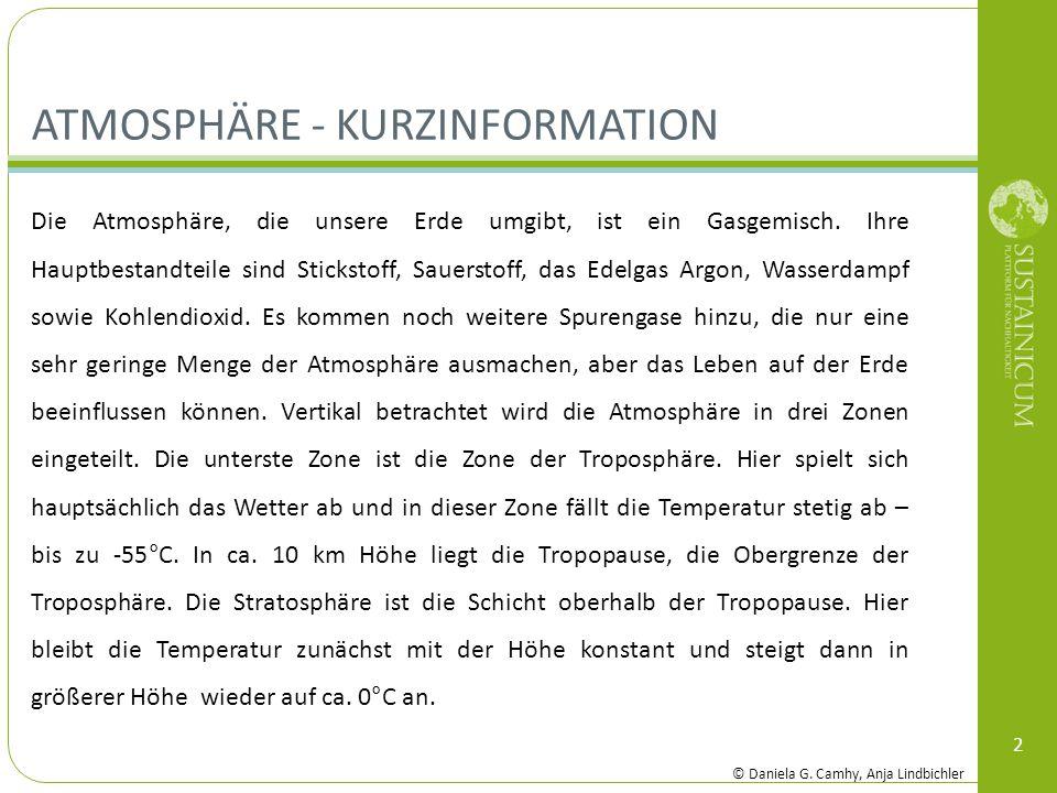 Atmosphäre - Kurzinformation