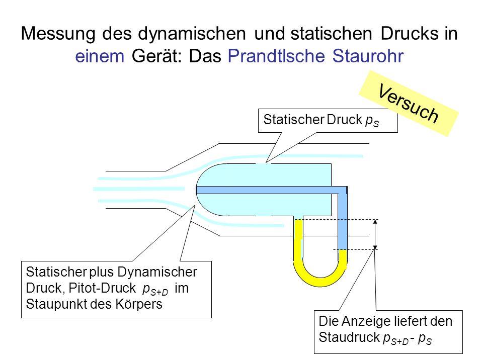 Messung des dynamischen und statischen Drucks in einem Gerät: Das Prandtlsche Staurohr