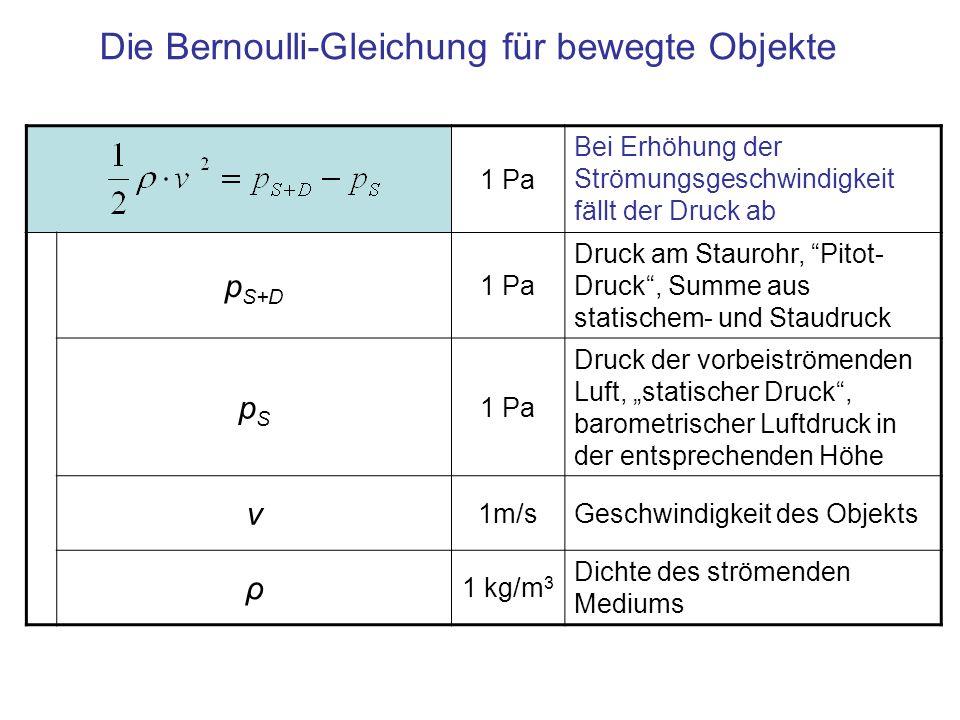 Die Bernoulli-Gleichung für bewegte Objekte