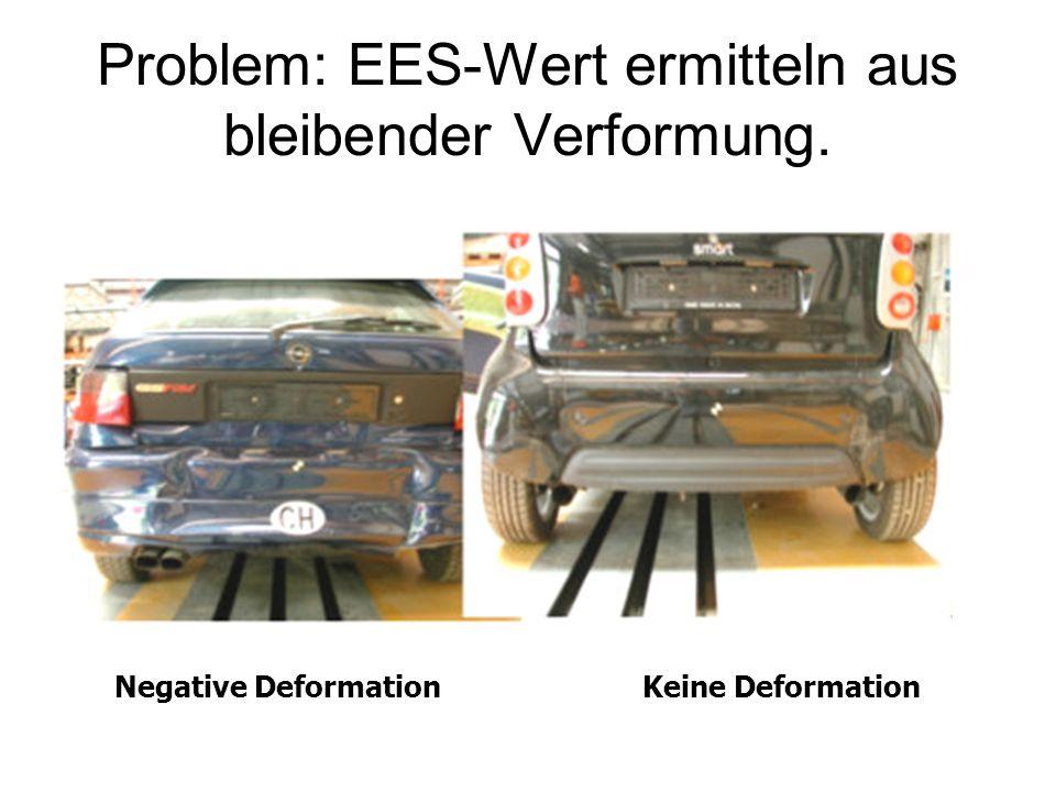 Problem: EES-Wert ermitteln aus bleibender Verformung.