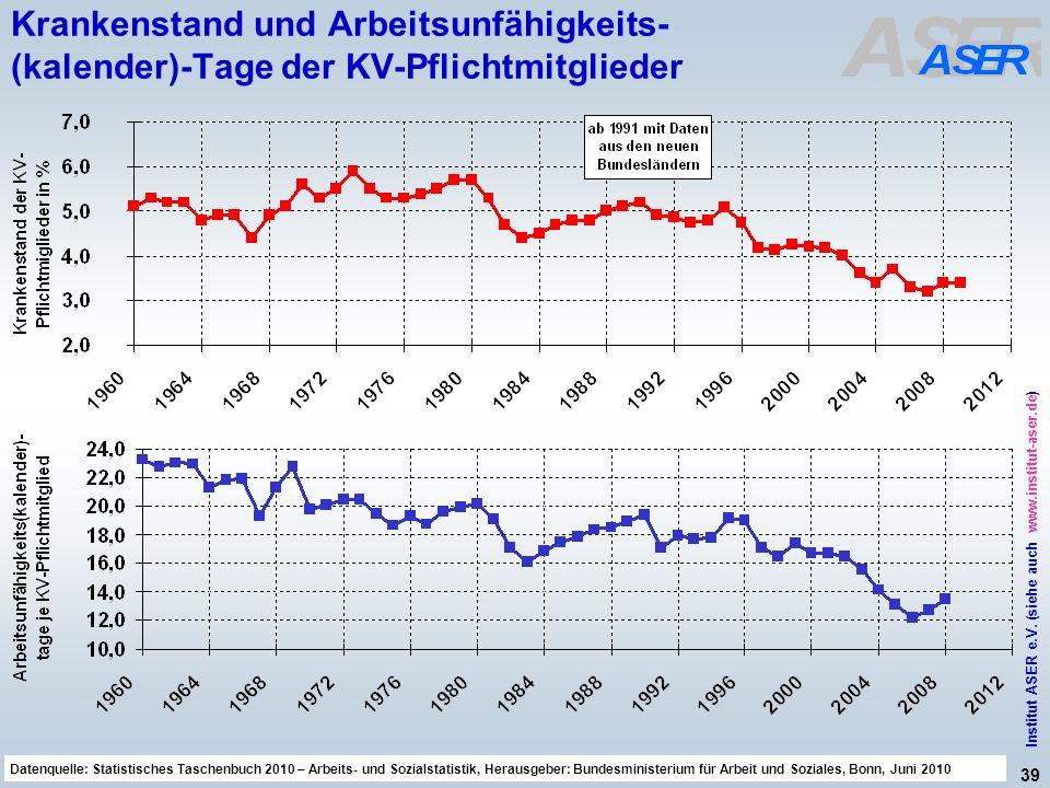 Institut ASER e. V. an der Bergischen Universität Wuppertal / K. -H