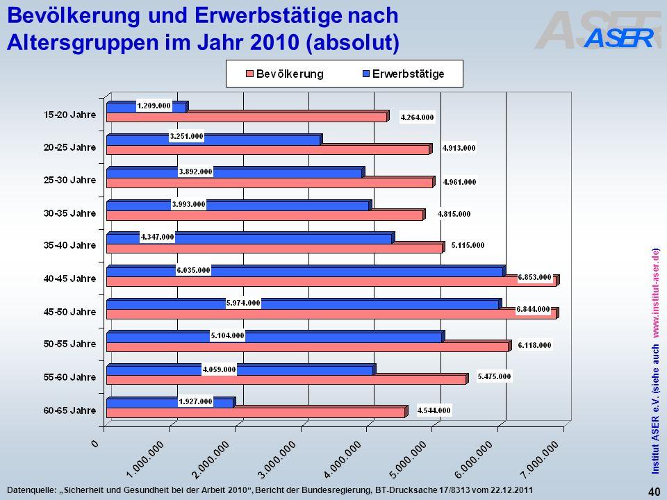 Bevölkerung und Erwerbstätige nach Altersgruppen im Jahr 2010 (absolut)