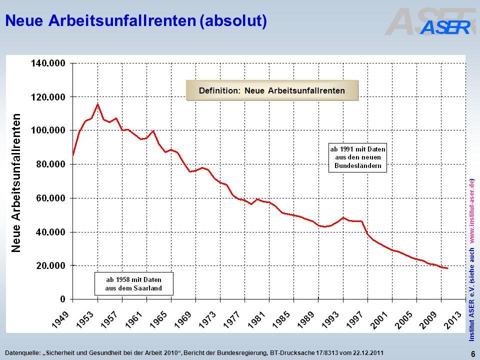 Neue Arbeitsunfallrenten (absolut)