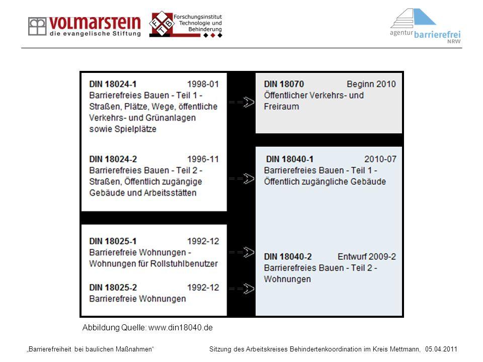 Abbildung Quelle: www.din18040.de