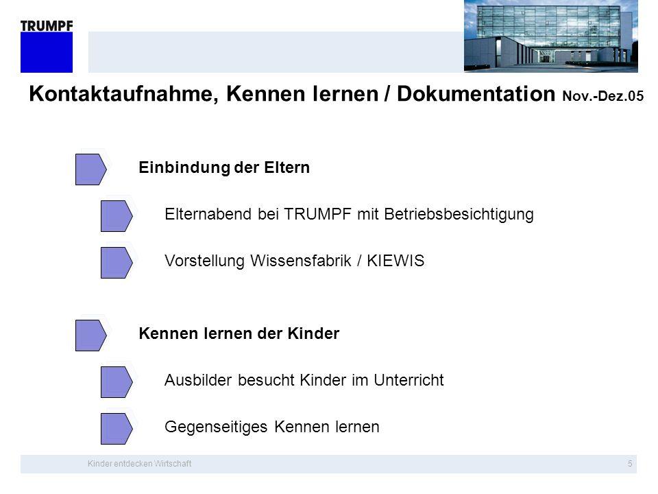 Kontaktaufnahme, Kennen lernen / Dokumentation Nov.-Dez.05
