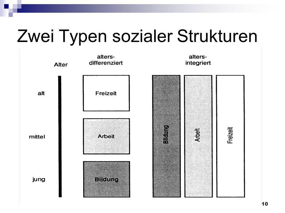 Zwei Typen sozialer Strukturen