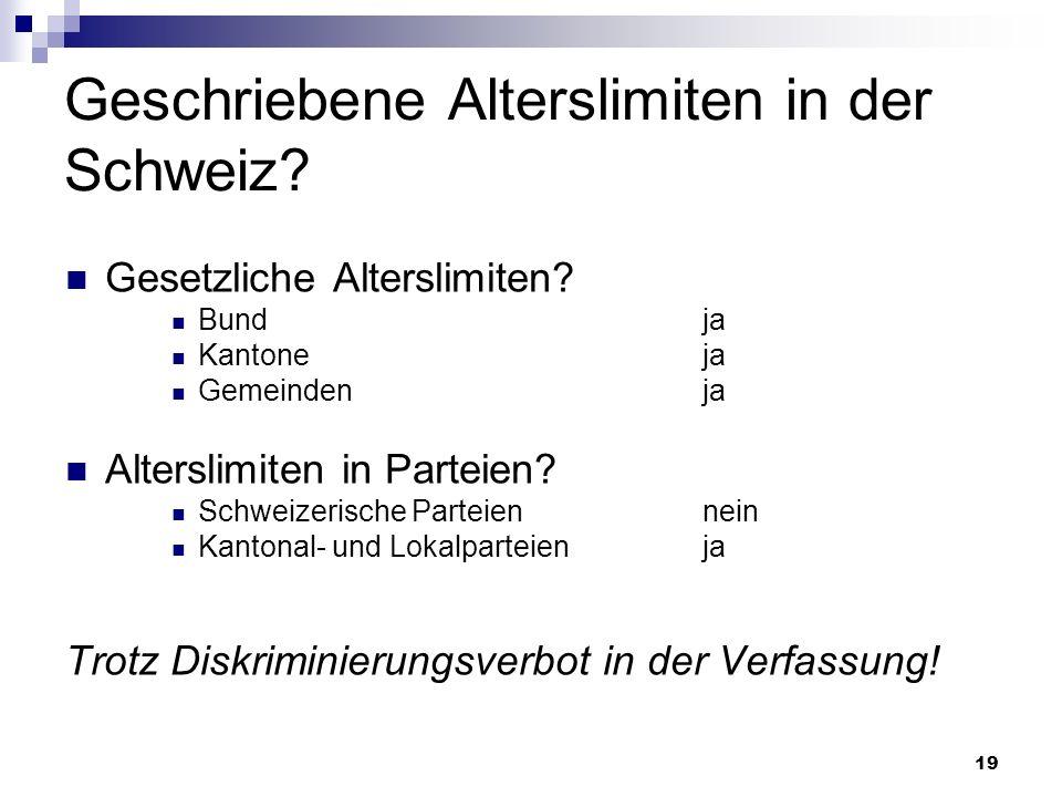 Geschriebene Alterslimiten in der Schweiz