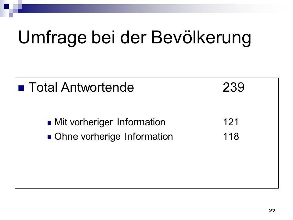 Umfrage bei der Bevölkerung