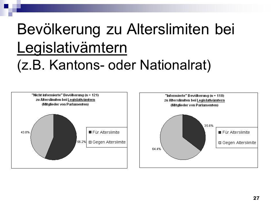 Bevölkerung zu Alterslimiten bei Legislativämtern (z. B