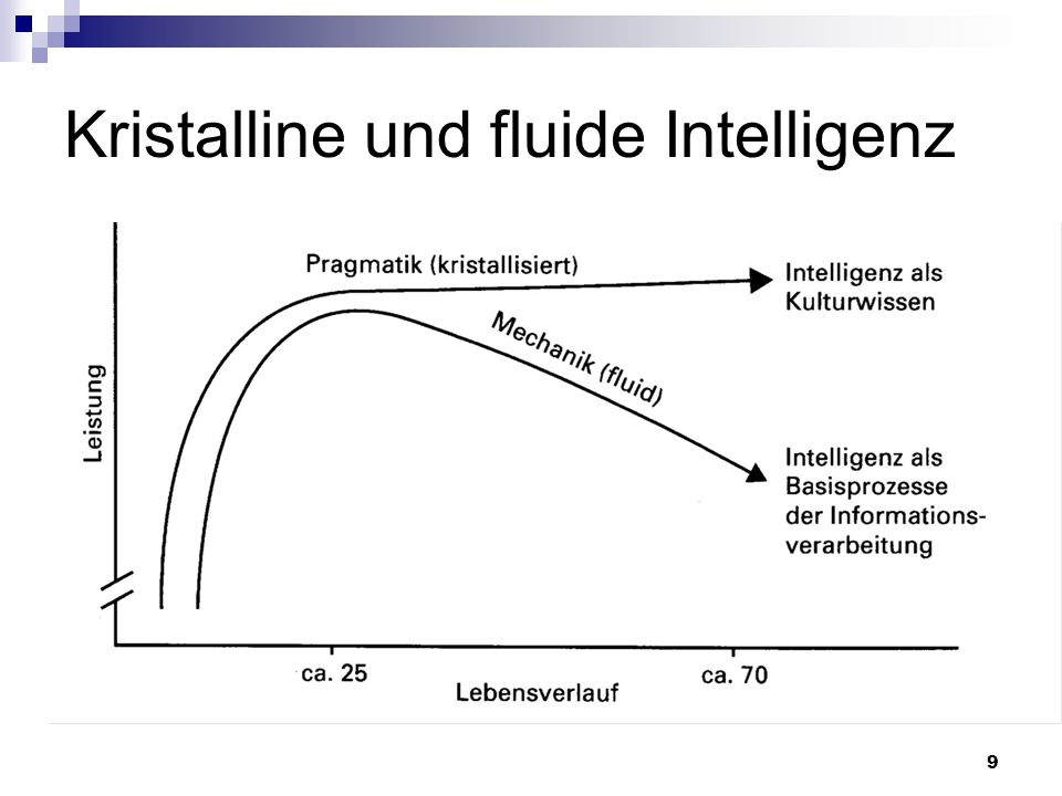 Kristalline und fluide Intelligenz