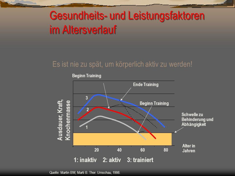 Gesundheits- und Leistungsfaktoren im Altersverlauf