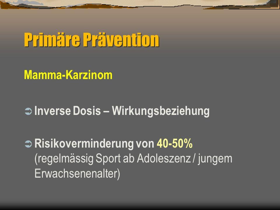 Primäre Prävention Mamma-Karzinom Inverse Dosis – Wirkungsbeziehung