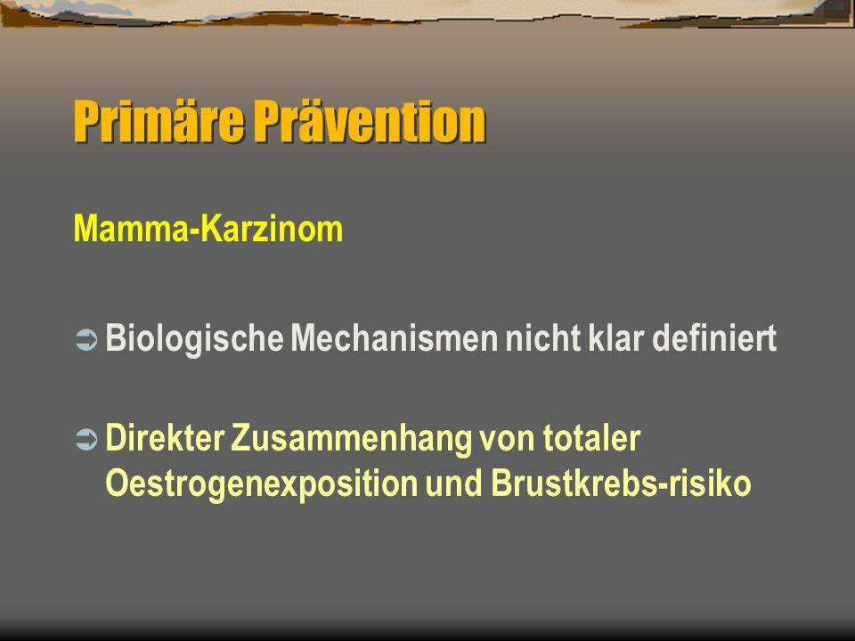 Primäre Prävention Mamma-Karzinom