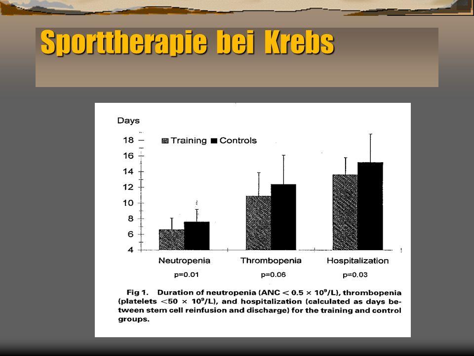 Sporttherapie bei Krebs