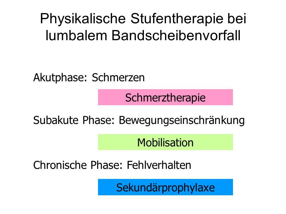 Physikalische Stufentherapie bei lumbalem Bandscheibenvorfall