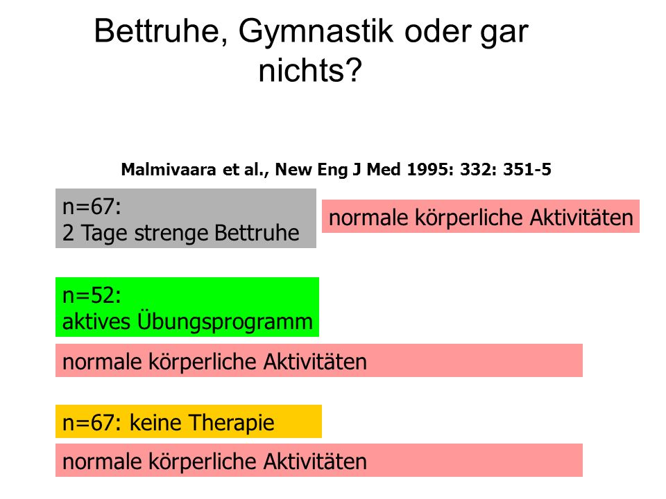 Bettruhe, Gymnastik oder gar nichts