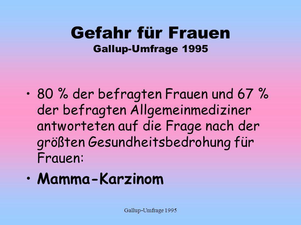 Gefahr für Frauen Gallup-Umfrage 1995