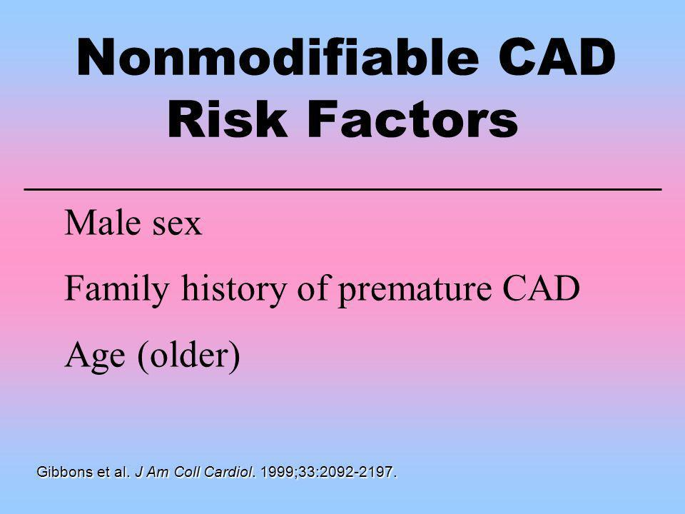 Nonmodifiable CAD Risk Factors