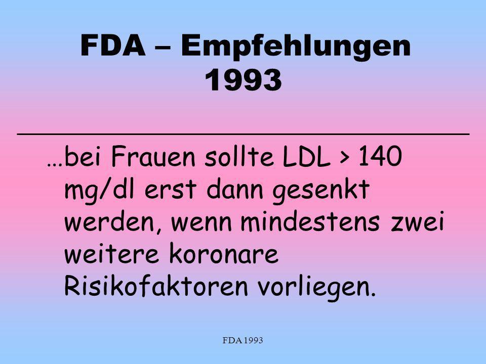 FDA – Empfehlungen 1993 …bei Frauen sollte LDL > 140 mg/dl erst dann gesenkt werden, wenn mindestens zwei weitere koronare Risikofaktoren vorliegen.