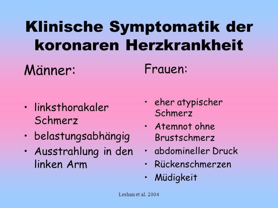 Klinische Symptomatik der koronaren Herzkrankheit
