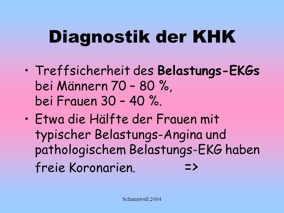 Diagnostik der KHK Treffsicherheit des Belastungs-EKGs bei Männern 70 – 80 %, bei Frauen 30 – 40 %.