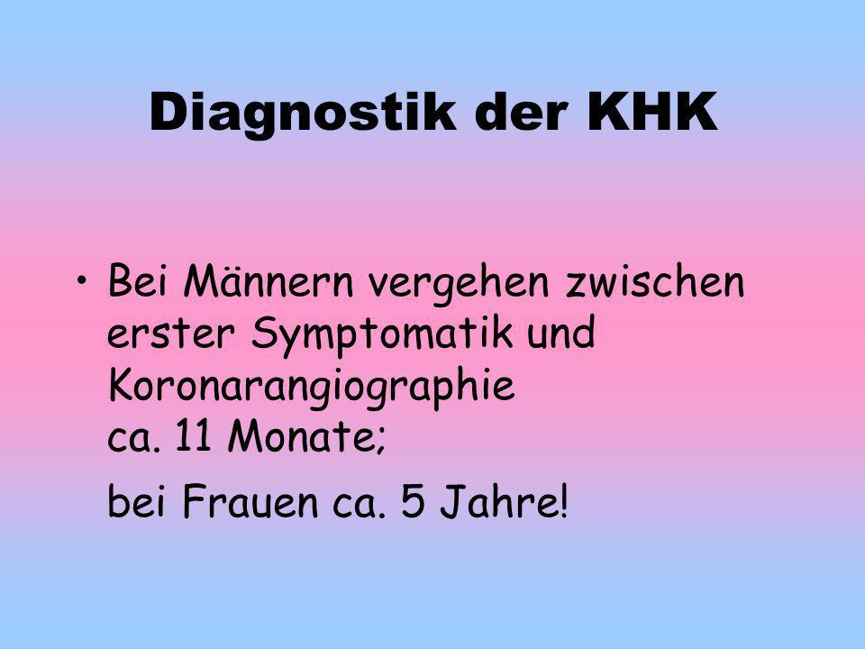 Diagnostik der KHK