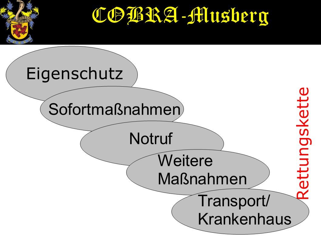 COBRA-Musberg Eigenschutz Sofortmaßnahmen Rettungskette Notruf