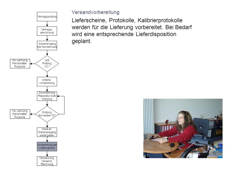 Lieferscheine, Protokolle, Kalibrierprotokolle