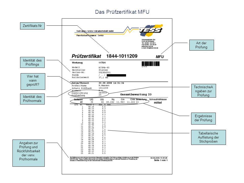Das Prüfzertifikat MFU