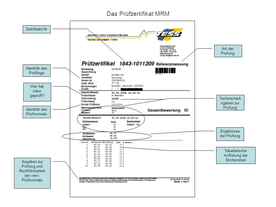 Das Prüfzertifikat MRM