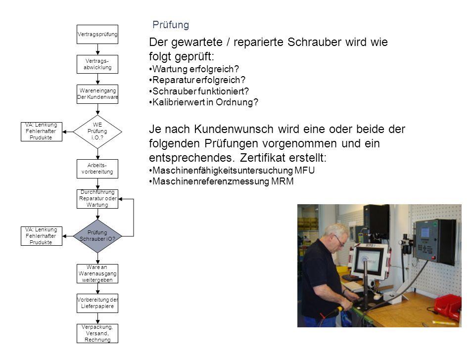 Der gewartete / reparierte Schrauber wird wie folgt geprüft:
