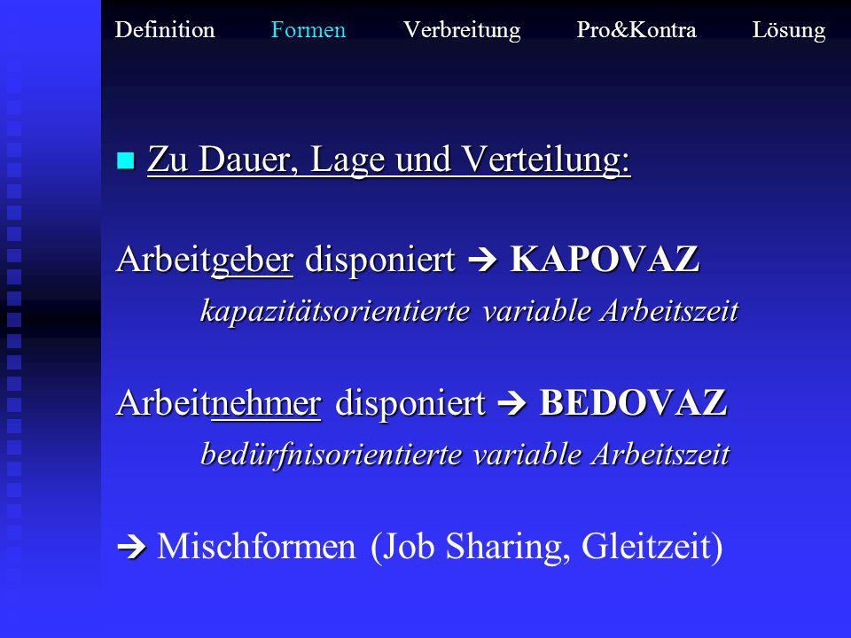 Definition Formen Verbreitung Pro&Kontra Lösung