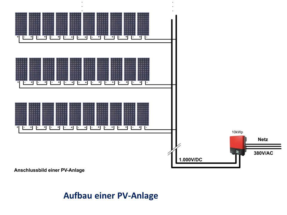Aufbau einer PV-Anlage