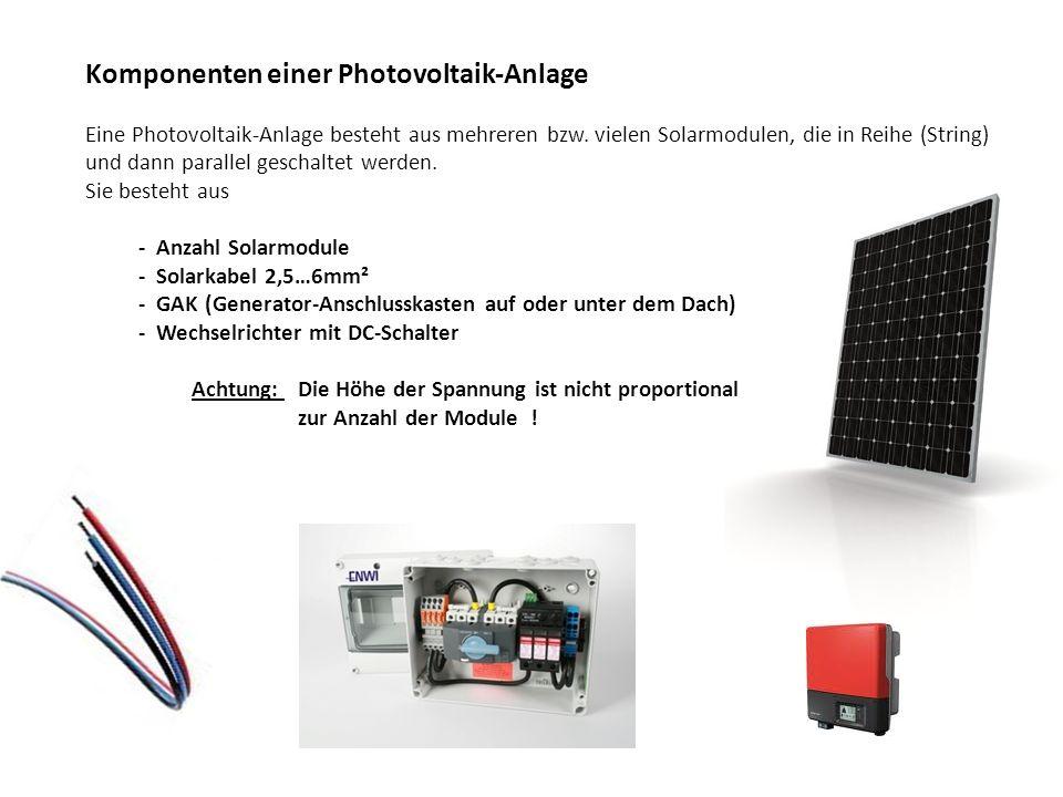 Komponenten einer Photovoltaik-Anlage