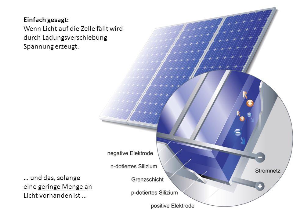 Einfach gesagt: Wenn Licht auf die Zelle fällt wird durch Ladungsverschiebung Spannung erzeugt.