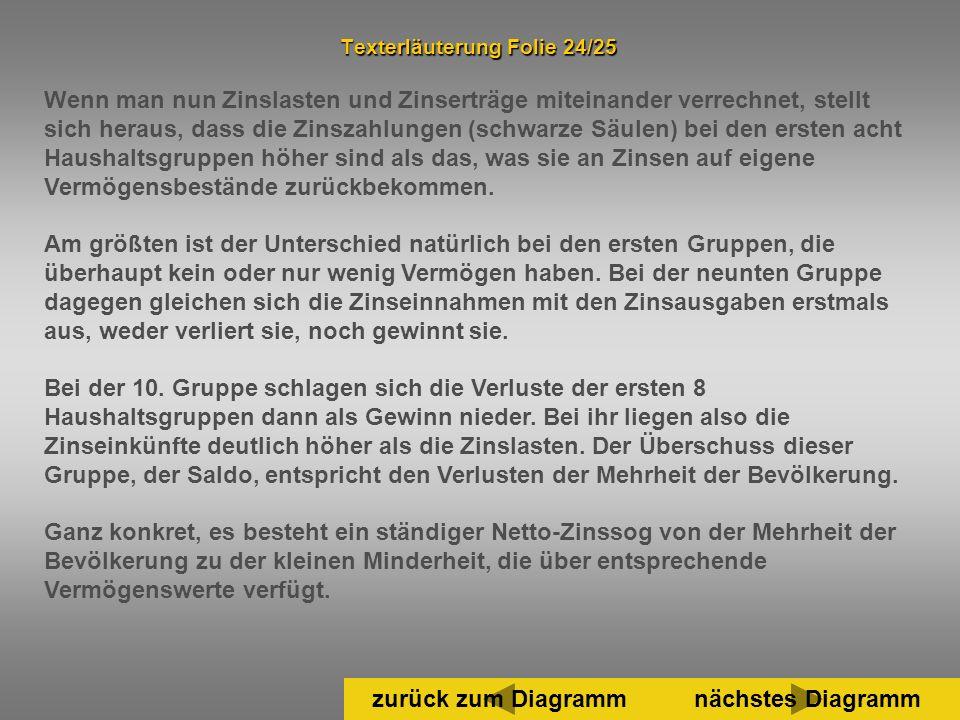Texterläuterung Folie 24/25